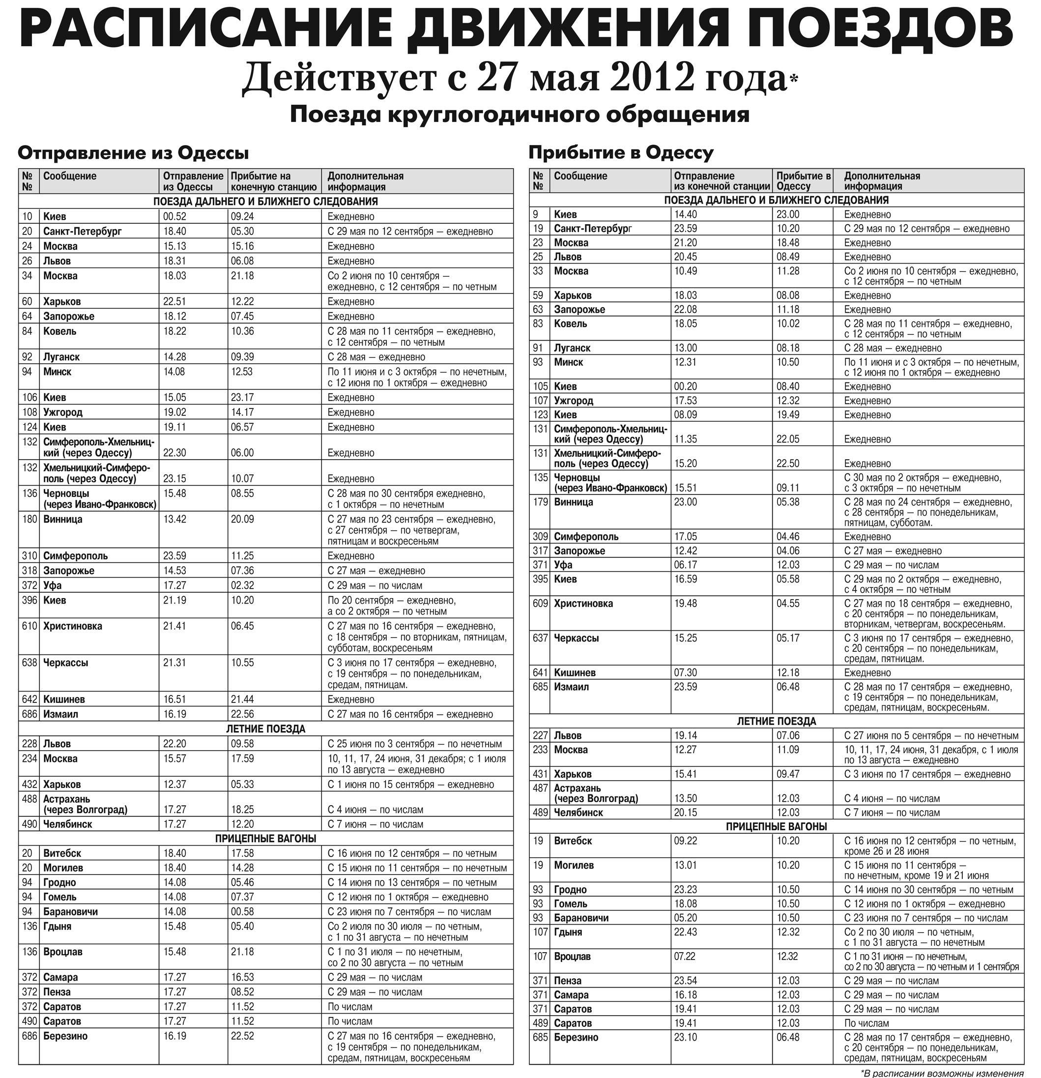 График движения поездов, бесплатные ...: pictures11.ru/grafik-dvizheniya-poezdov.html