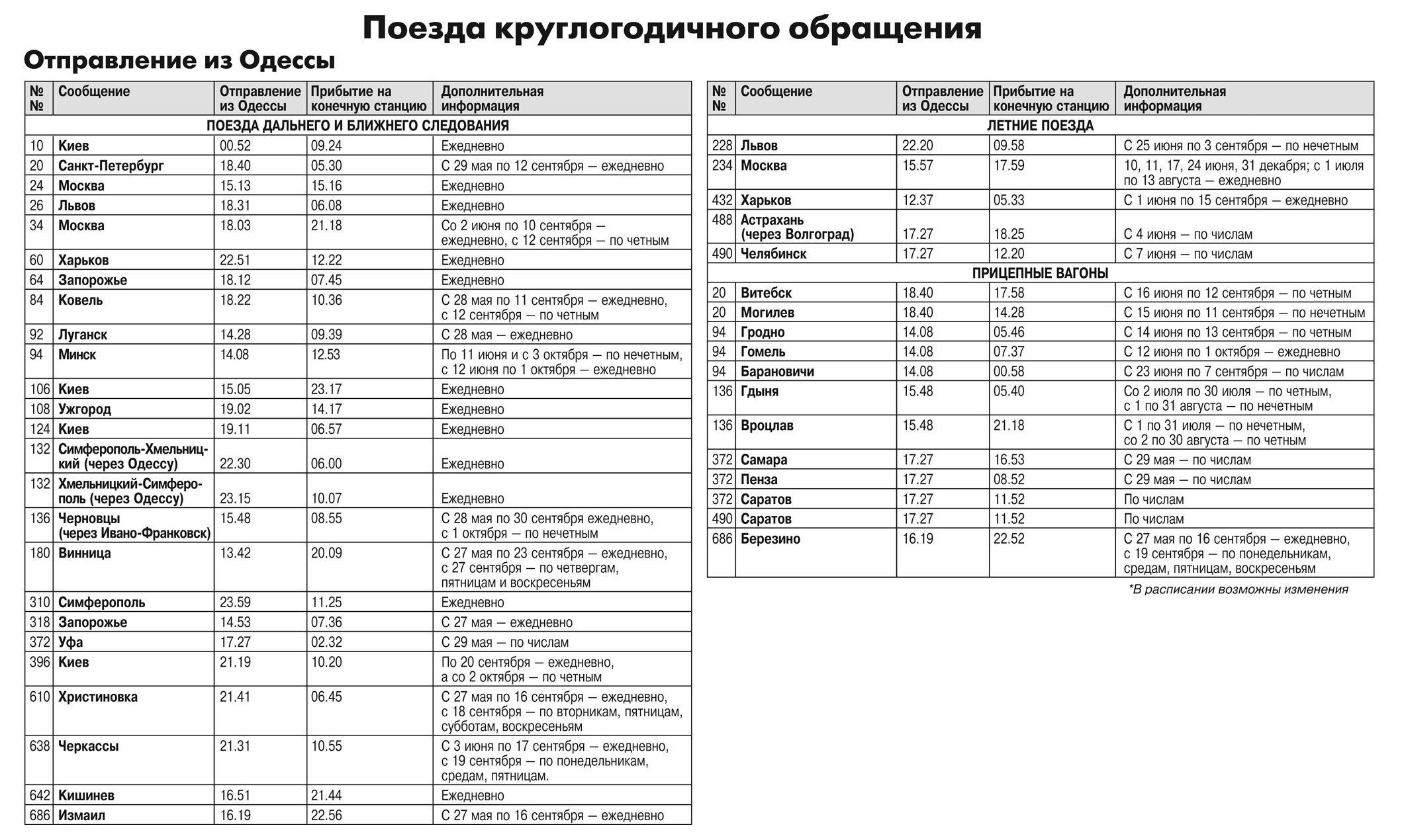 вакансии график: