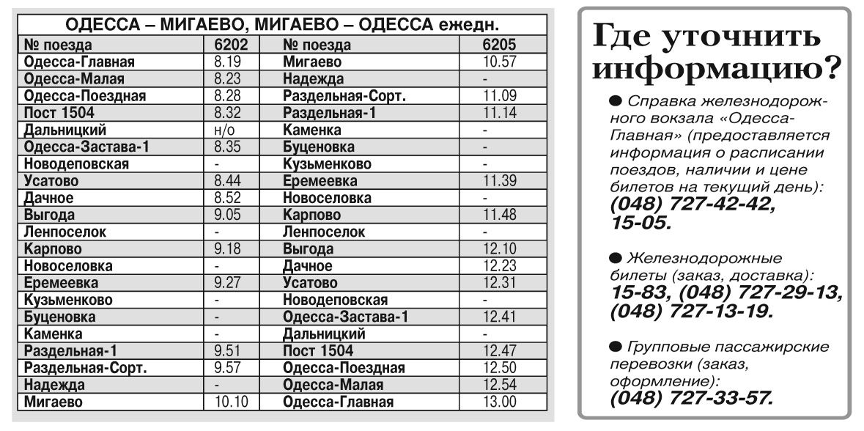 http://odessa-life.od.ua/upload/image/prigorod_poezda_02_(1).jpg