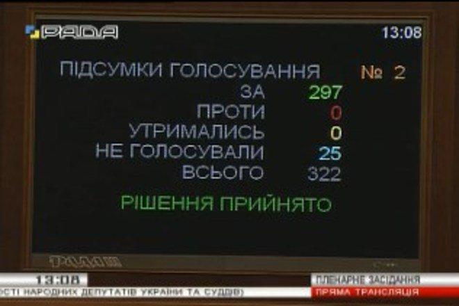 Коммунальные долги украинцев передали в руки коллекторов