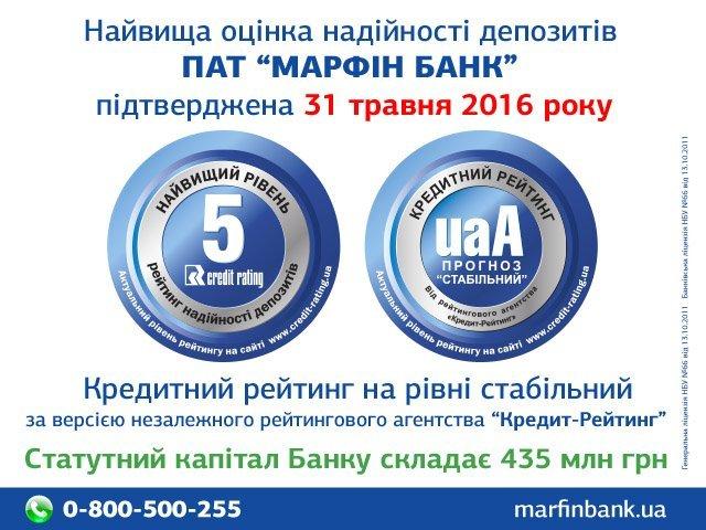 «Кредит-Рейтинг» подтвердил стабильность наивысшего рейтинга депозитов ПАО «МАРФИН БАНК»