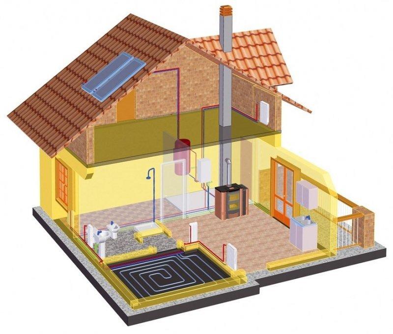 Специфика проектирования систем отопления для загородных коттеджей