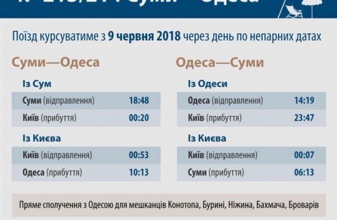 Одессу с Сумами свяжет новый поезд