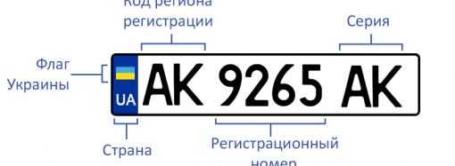 """Локдаун в Украине: вопрос о введении жестких мер будет обсуждаться после """"карантина выходного дня"""""""