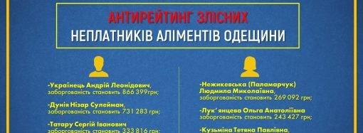 Более 800 тыс.грн. задолжал своим детям житель Одесской области