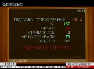 Рада не сняла с Вилкула депутатскую неприкосновенность по сфальсифицированному прокуратурой делу
