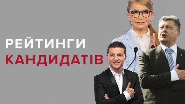 Игорь Киселев: По мнению букмекеров Порошенко – фаворит предвыборной гонки