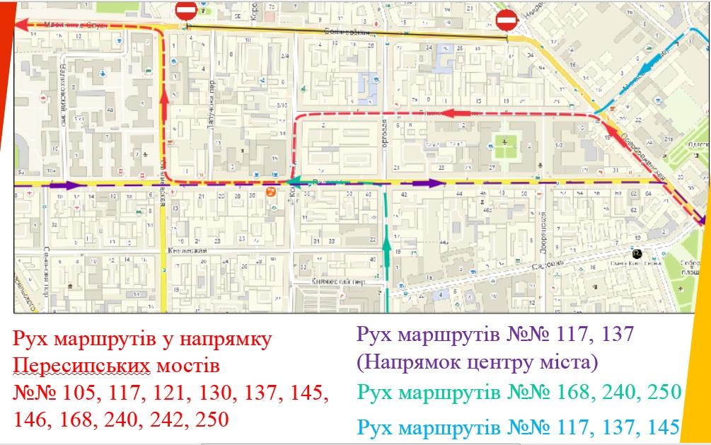 Софиевская, схема объезда