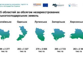 Одеська область у ТОП-5 за кількістю незареєстрованих земель: обігнала лише Миколаївщина