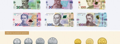 Нацбанк показав, як виглядатимуть українські банкноти та монети