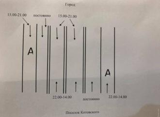 За счет тротуара: на одесском поселке Котовского добавят полосу дороге