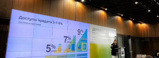 «Доступні кредити»: невдовзі на Одещині запрацює програма стартапів