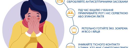 В Украине на наличие коронавируса проверяют пять человек