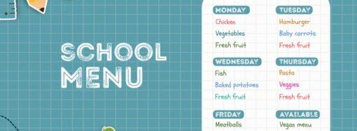 Изменится и подорожает: в одесском горсовете утвердили новое меню для школьников