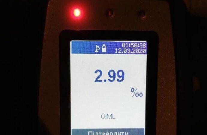 У 15 разів вище норми: в Одесі водій встановив алкогольний антирекорд року