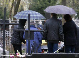 Не більше 10 присутніх: у Мінздоров'я дали рекомендації для поховань