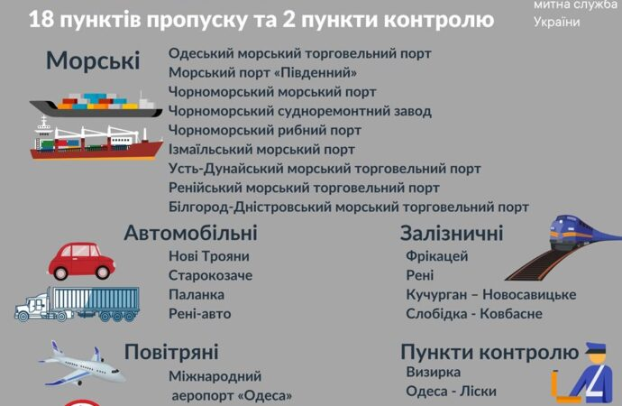 Новые ограничения на границе: какие пункты пропуска работают в Одесском регионе?
