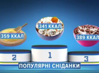 ТОП-3 самых популярных завтраков, по мнению специалистов