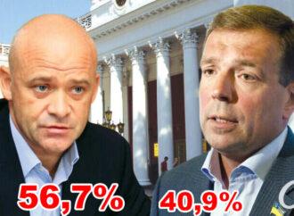 Финальный экзит-пол: Труханов остаётся мэром Одессы