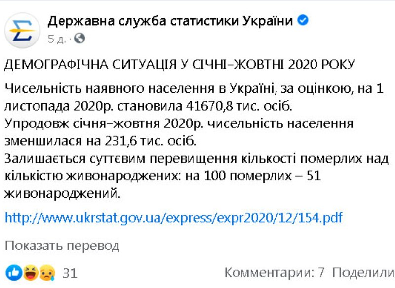 скриншот данных Госстата Украины