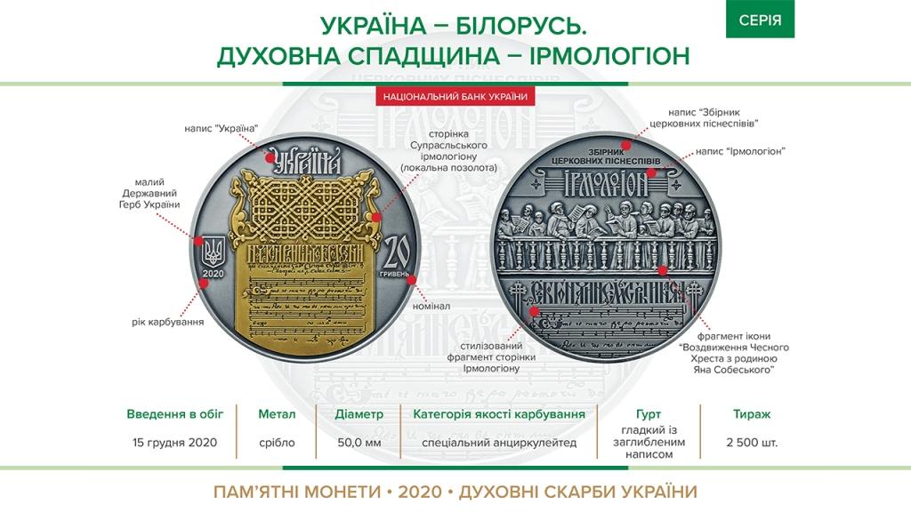 новая монета Нацбанка