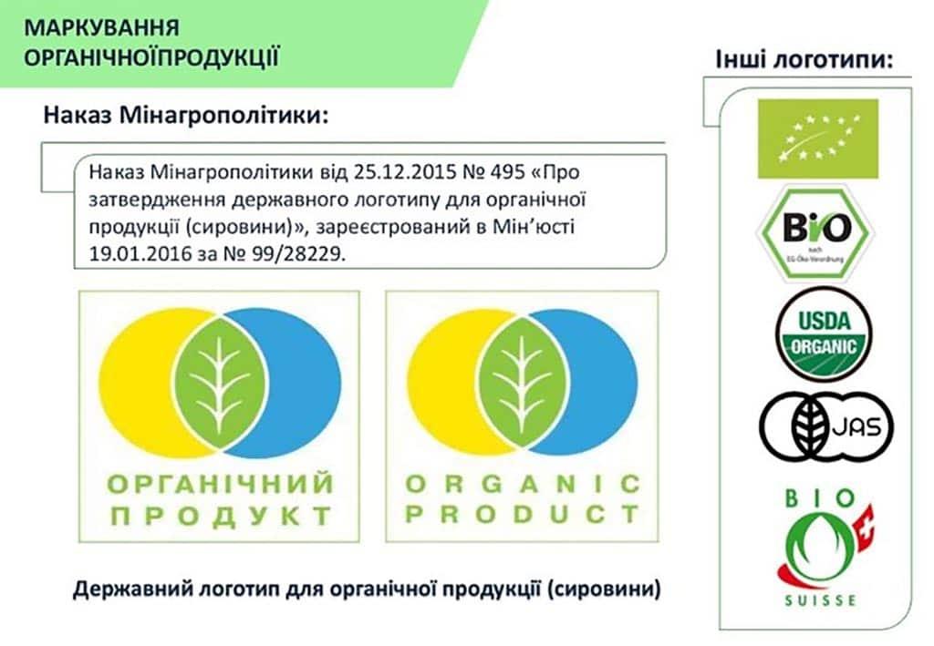 Маркировка органика Украина