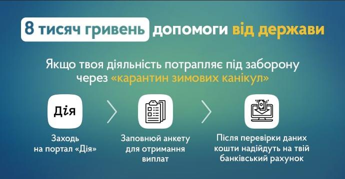 Одесские предприниматели смогут получить компенсацию за локдаун: как это сделать?