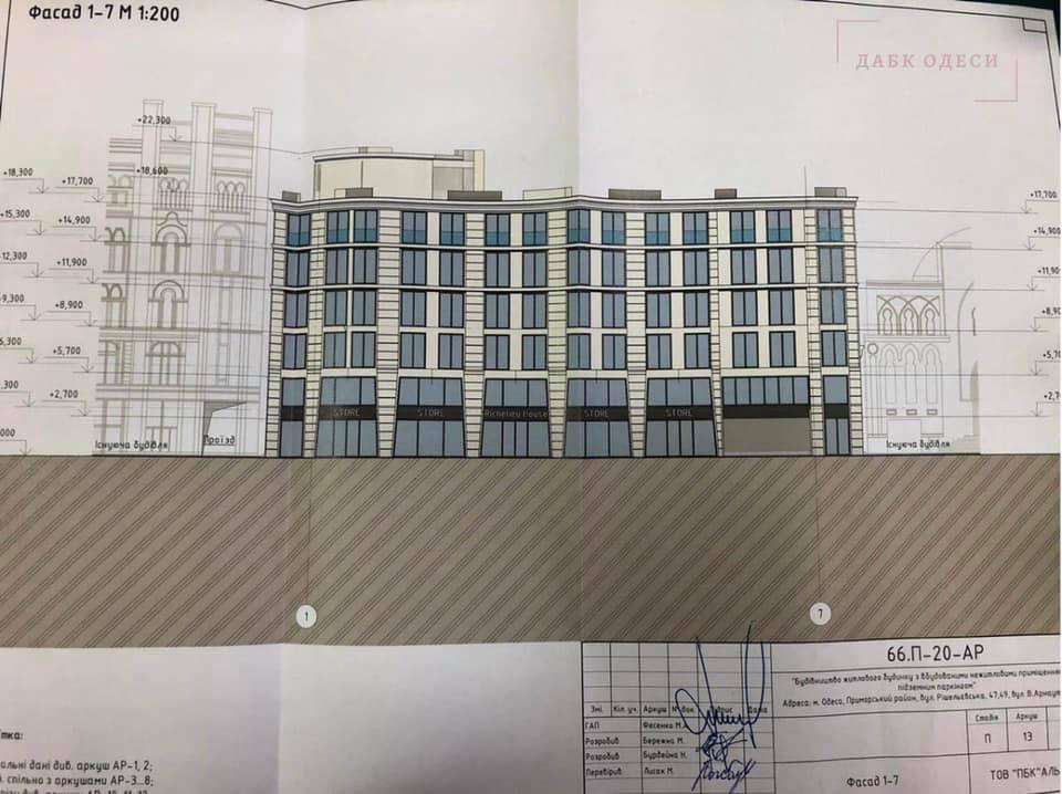 визуализация нового здания на Ришельевской