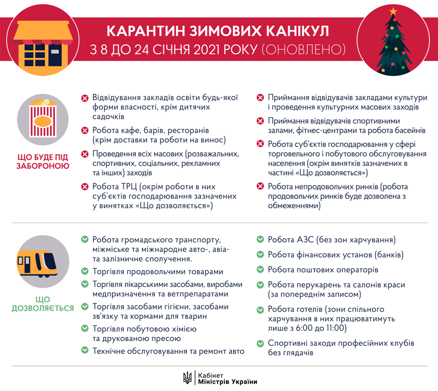 инфографика зимнего карантина