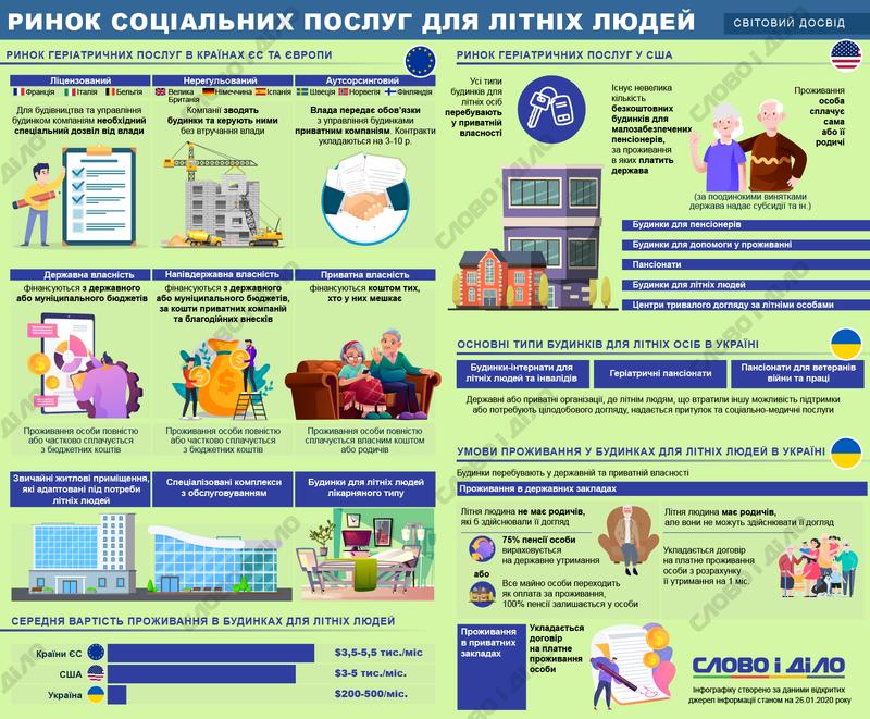 дома престарелых украина