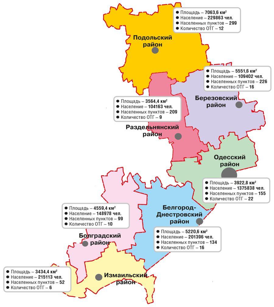 одесская область карта
