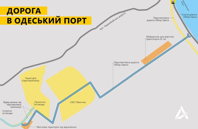 «Укравтодор» определился с подрядчиком строительства дороги в Одесский порт: когда начнутся работы