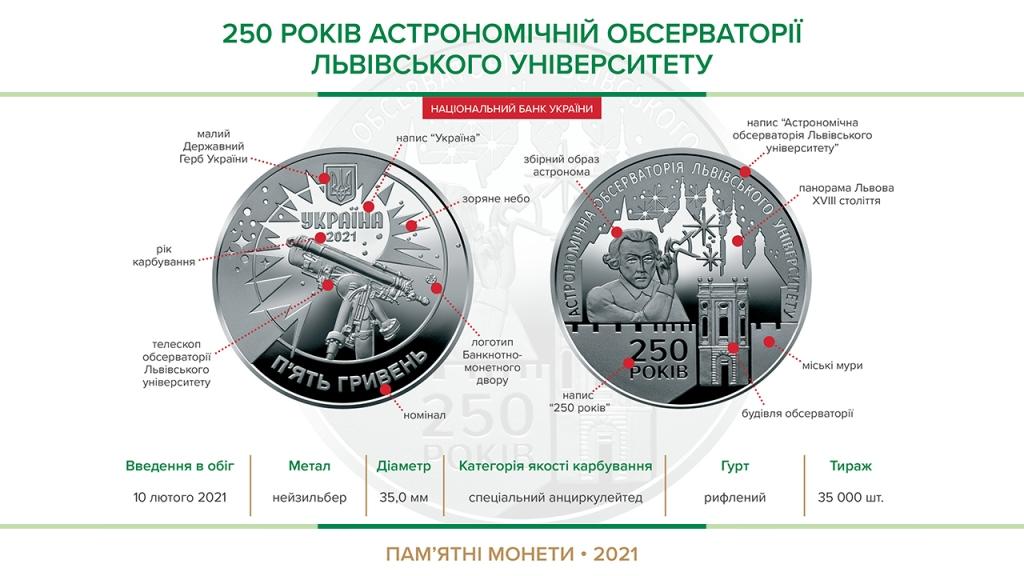 памятная монета, Львовская обсерватория