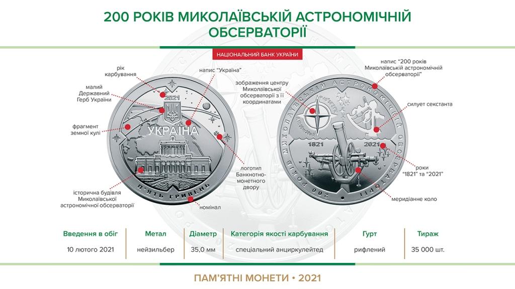 памятная монета, Николаевская обсерватория