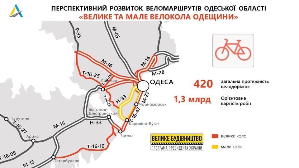 проект велодорожек в Одесской области