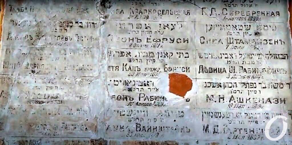 находка в Еврейской больнице, 3