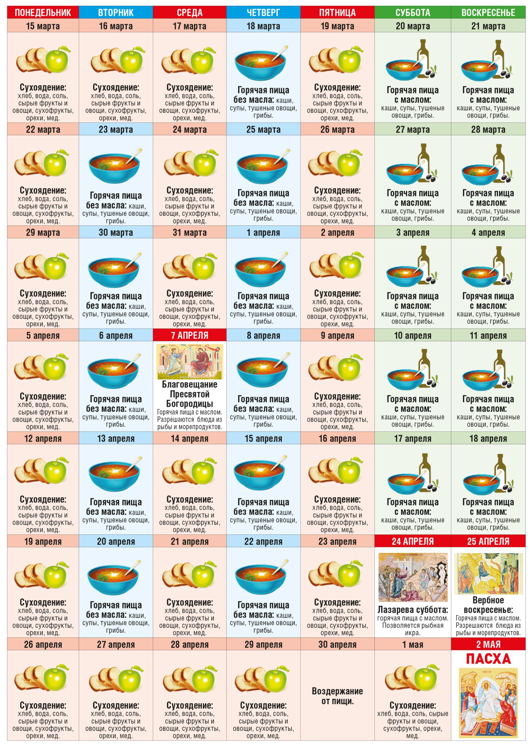 Великий пост календарь