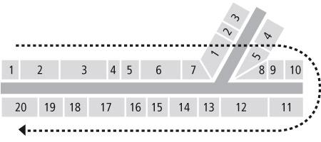 последовательная схема нумерации