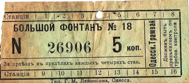 трамвайный билет в старину