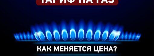 Какой будет цена на газ? К чему готовиться одесситам?