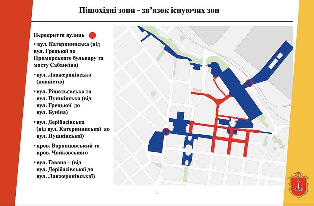 пешеходные зоны
