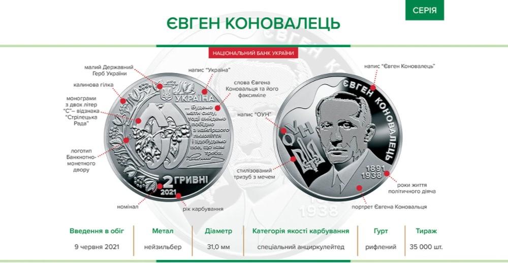 """монета """"Евгений Коновалец"""""""