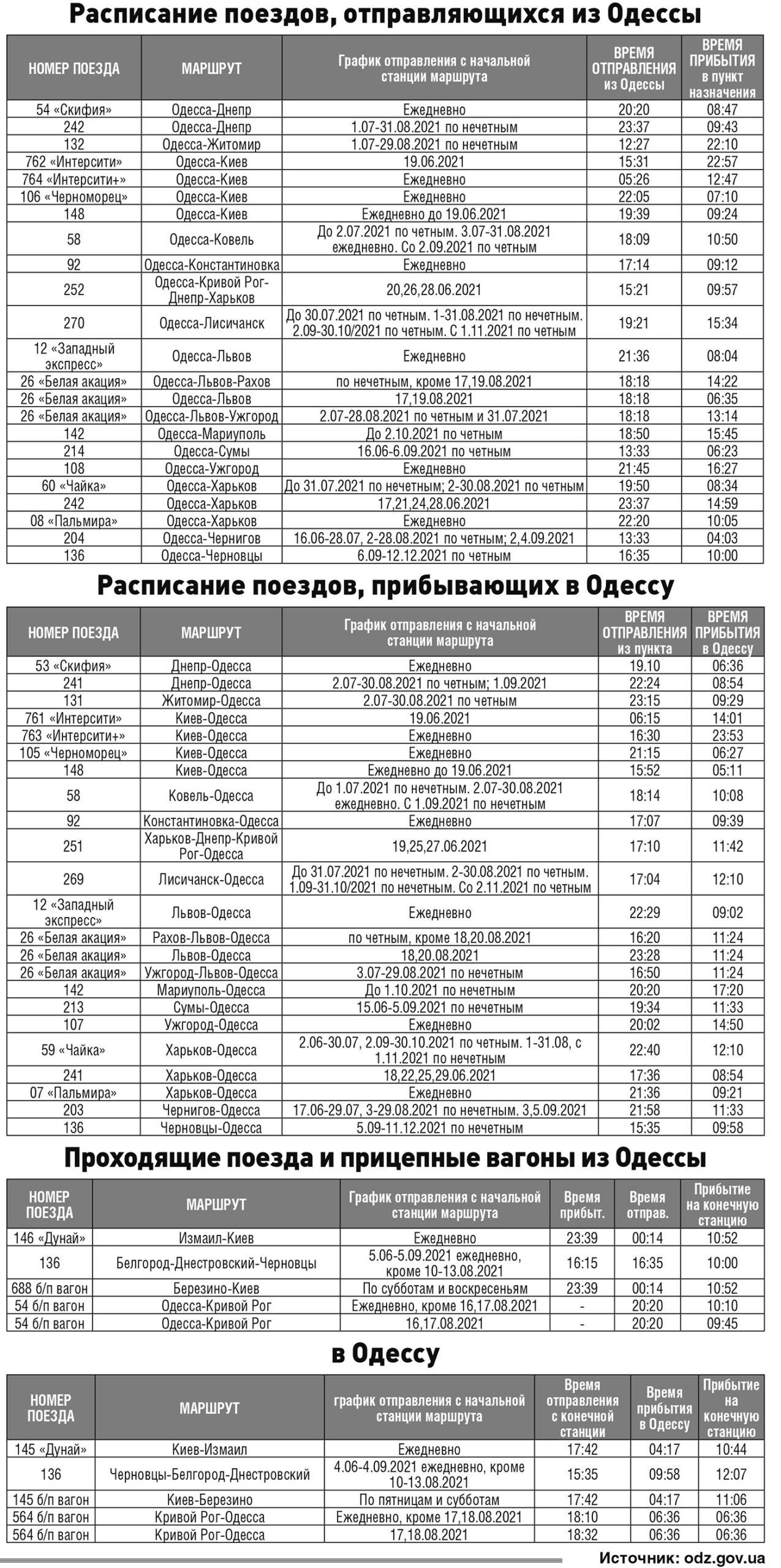 расписание поездов лето 2021