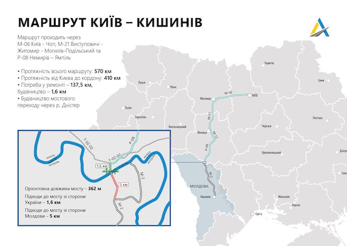 новый маршрут Киев-Кишинев