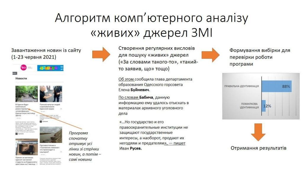 """проверка """"Одесской Жизни"""" экспертами Института демократии им. Пилипа Орлика"""