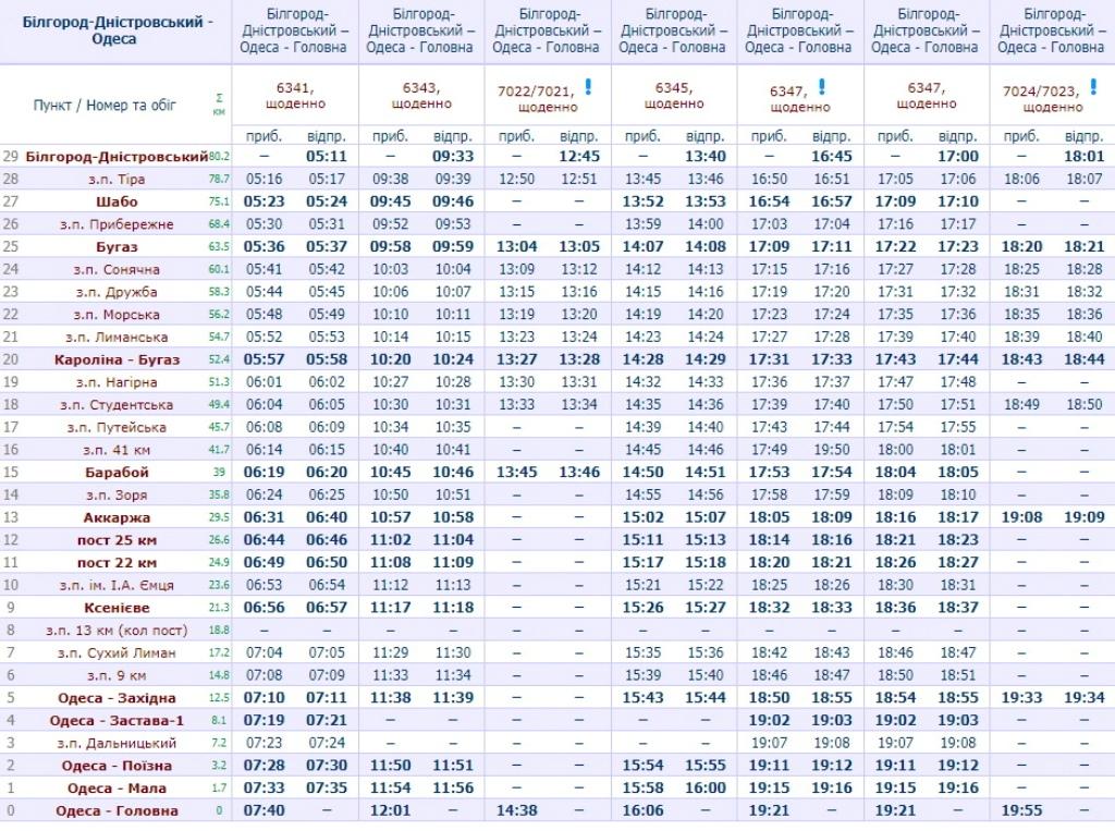 Расписание электропоездов по направлению Белгород-Днестровский – Одесса