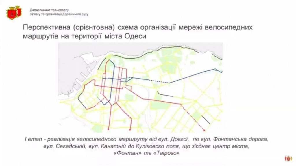 Схема организации сети веломаршрутов в Одессе