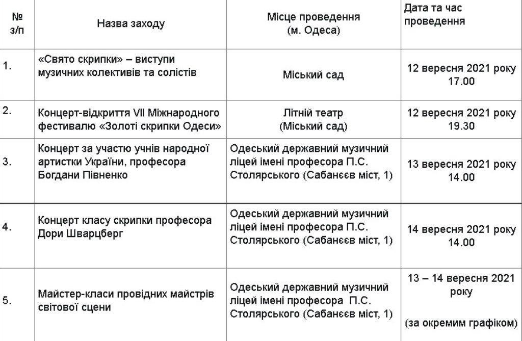 Программа фестиваля «Золотые скрипки Одессы»