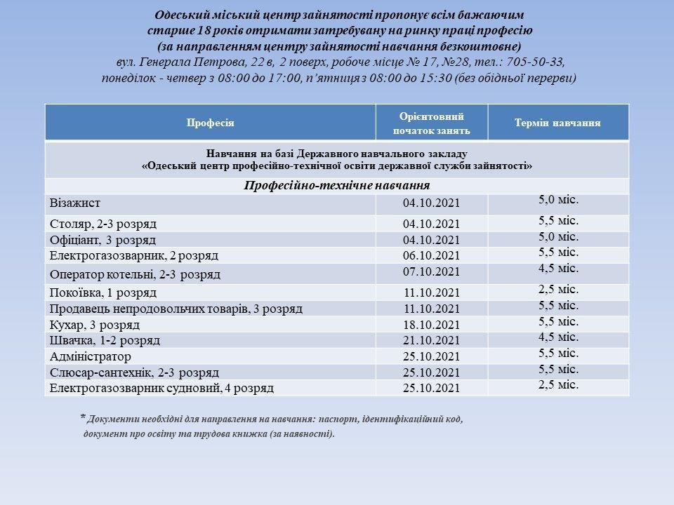 график обчения в ЦПТО