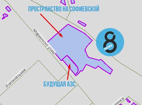 АЗС на Софиевской